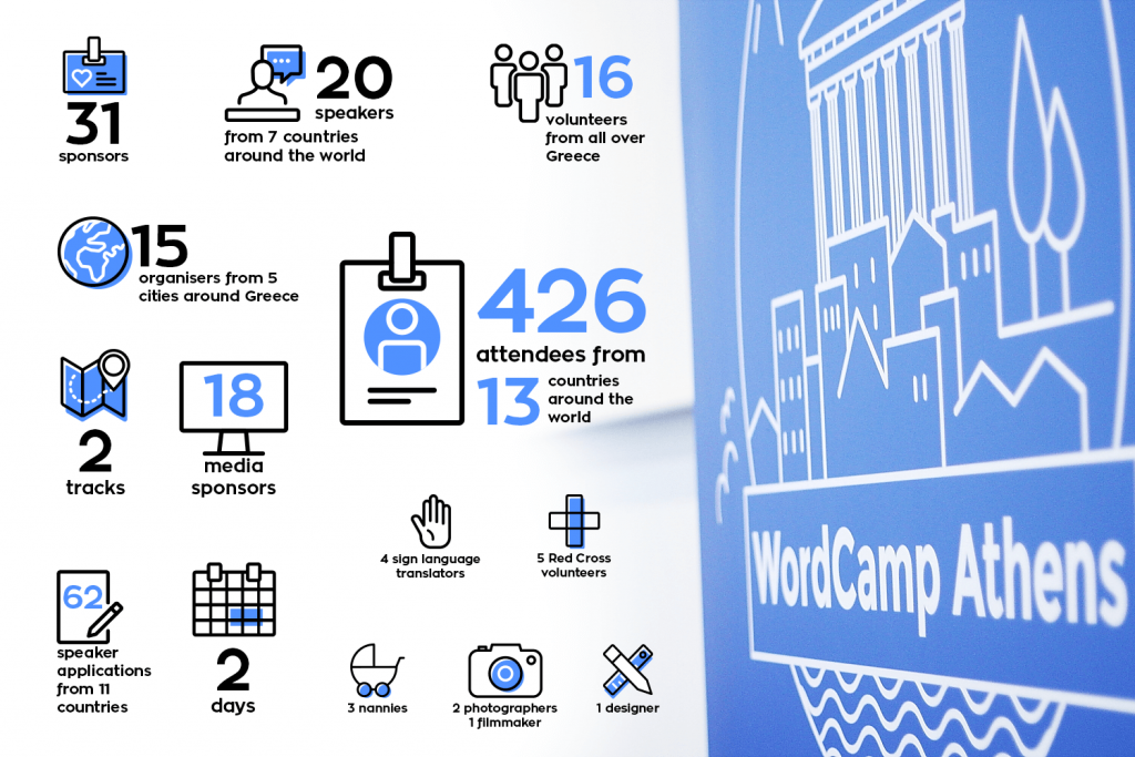 WordCamp Athens 2016 Infographic